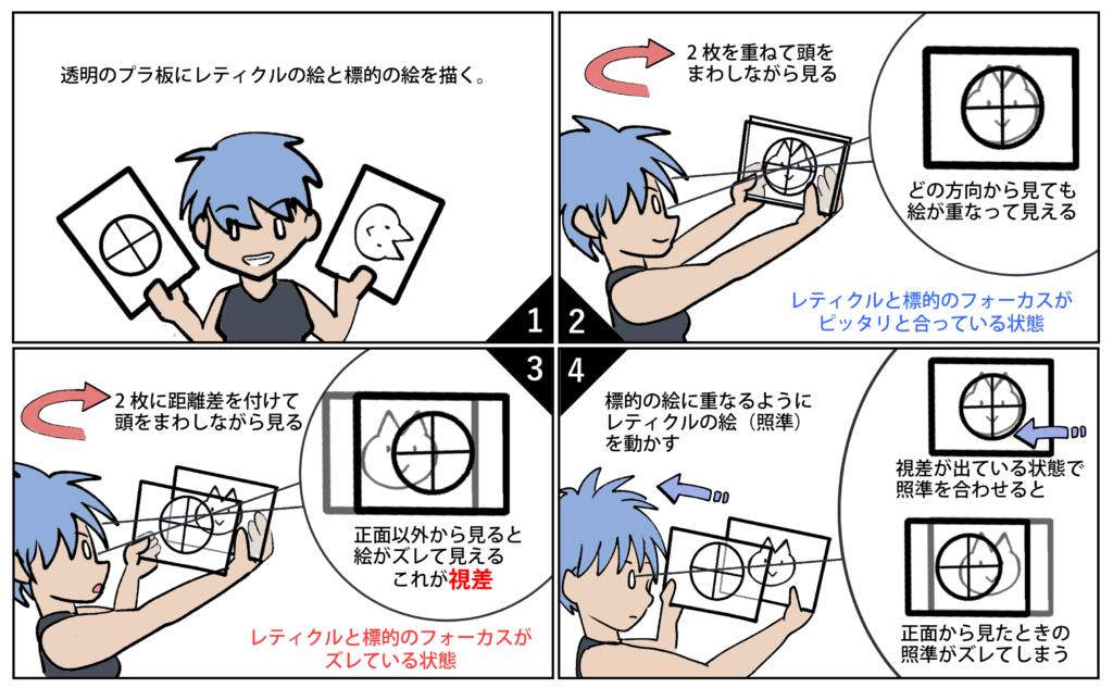 視差の実験