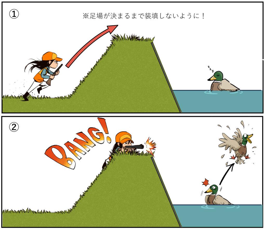 カモ猟の作戦『奇襲』